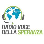 RVS Palermo