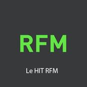 Le HIT RFM
